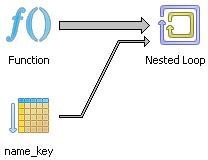 New Features for PostgreSQL Stored Functions - Postgres