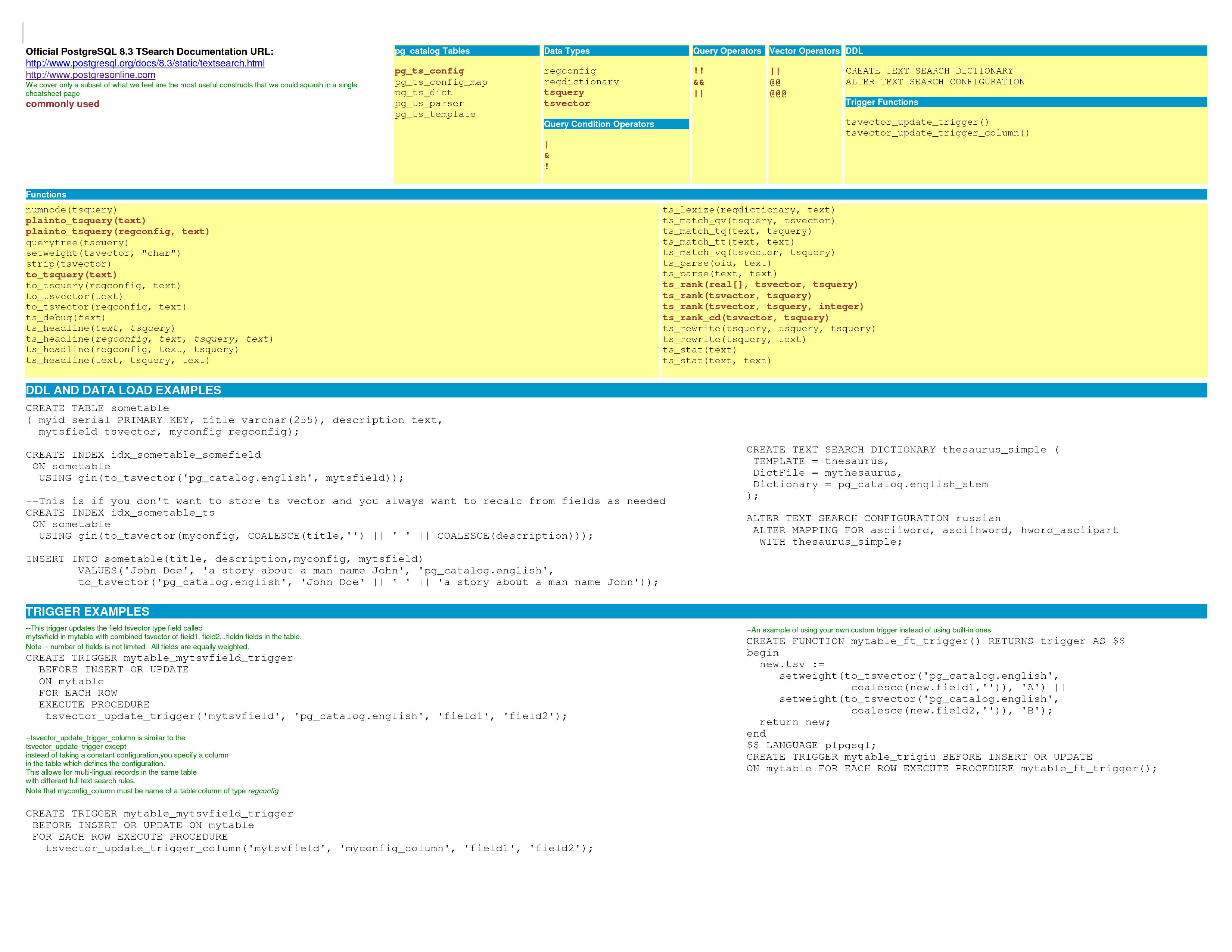GRATUIT 8.3 TÉLÉCHARGER WINDOWS POSTGRESQL